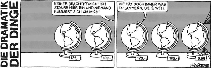 Die Dramatik der Dinge | Globen | © Katharina Greve