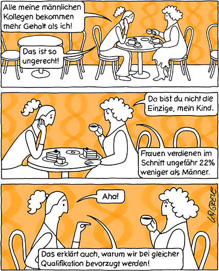 Comic-Strip | Frauenverdienst | © Katharina Greve