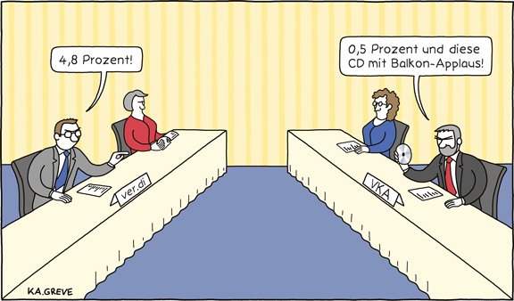 Cartoon | Tarifverhandlungen | © Katharina Greve